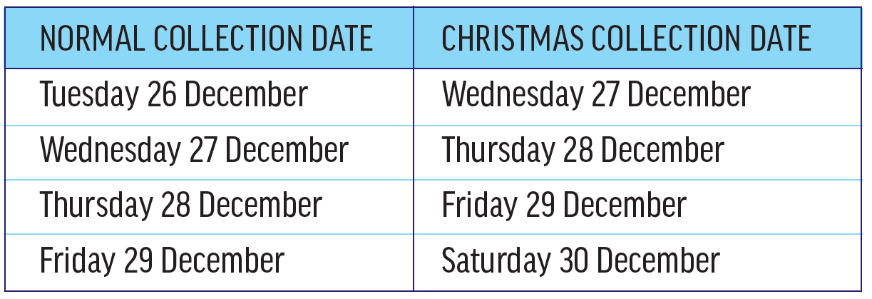 Christmas Collection Dates